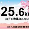 5/31の発電量は25.6kWh