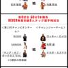 〜9月10日(日)福島大会を予想〜
