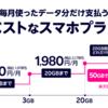 【朗報】楽天モバイル神プラン