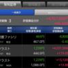 保有株は引き続き下落