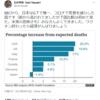 BBCニュース 日本はコロナで死者を減らした国 2021年6月16日