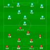 """J1リーグ 第33節 FC東京vs川崎フロンターレ """"多摩川クラシコ"""" レビュー"""
