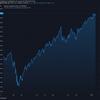 2021-1-20 週明け米国株の状況