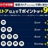 Yahooや楽天のお買い物リレーは大きな買い物ほどお得!