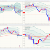 【6/18取引&明日の注目通貨】ポンドが下落フランが上昇あとは空気。