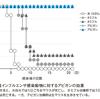 アビガン推しの記事!新型コロナウイルス