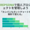 Repsonaで個人プロジェクト管理を始めよう | カンバンもガントチャートも無料で使える!