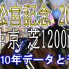 【高松宮記念 2020】過去10年データと予想