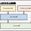 新卒にも伝わるドメイン駆動設計のアーキテクチャ説明(オニオンアーキテクチャ)[DDD]