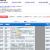 30th anniversary LIVE SINGLES  + RETURNS  10万円なチケット!!