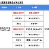 配信日記(21.2.01)