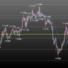 欧州時間の米ドルの見通し 上昇トレンドはいつまで?