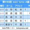 【minitoto930回】【予想】難問難問難問奇問J2