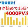 【ブログ運営報告】ブログ始めて半月で4000pv達成!
