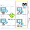 Azure 仮想マシン上に構築された SQL Server AlwaysOn 可用性データベースの透過的暗号(TDE)方法について [Azure/SQL Server]