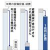 東電、10年で1兆円捻出 汚染水含む廃炉費用に