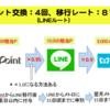図解|GポイントからLINEへの移行手順(モッピー・ちょびリッチLINEルート)とGポイント交換手数料還元サービスの利用方法