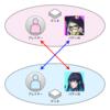 AI と共に闘うカードゲーム ゼノンザード