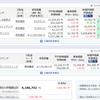 ただの今週のリスク資産状況(H30.12.23)今週だけでリスク資産が-20万円越え、ついに含み損がー13万円まで減りました。ここまで下がったのは初めてだよの件