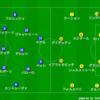 EURO2016-E2-ITA.vs.SWE