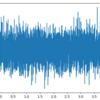 ノイズの混ざったデータから周波数成分を見つける