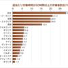 日本における「負のスパイラル」