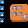 複数のRDSから1台のEC2にレプリケーションをする方法 複数MySQL編