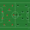 【堅い試合の中の駆け引き】Premier League 19節 リバプール vs マンチェスター・ユナイテッド