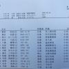 第72回中国五県陸上  初日