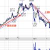 株価の見極め方!トレンドライン