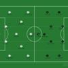 CL レアルマドリード vs マンC ~勝負を分かれ目。両監督の狙いとは?~