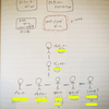 役割分担と原案開始|ホームスクールでRPG作りプロジェクト