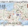 2017年08月07日 02時16分 滋賀県南部でM2.7の地震