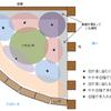 コーナー花壇の改善計画