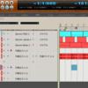 作曲している時、どのコード進行・音色にするかどうやって判断するか〜不定調性論的思考を用いる。