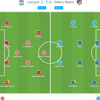 UEFA Champions League 2019/20: Liverpool vs Atletico Madrid – tactical analysis翻訳