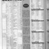 ゲーメスト全一107 :1995年3月30日号