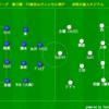 J1リーグ第15節 FC東京vsヴィッセル神戸 プレビュー