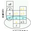 <不定調性論用語/概念紹介19>上方と下方のマテリアルモーション1