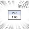 【近況報告】血中PEA濃度を大公開、うつ病全然治ってない!