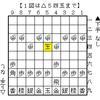 十枚落ち 方針を使った棋譜検討