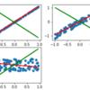 分散共分散行列の固有値問題と主成分分析(PCA)|スクラッチ実装で理解する機械学習アルゴリズム #1