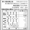 株式会社TRUNK 第3期決算公告