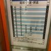 四国八十八ヶ所 歩きお遍路26日目 46番浄瑠璃寺→51番石手寺