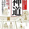 仏教と神道 神道とは?