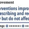 ACPJC:Quality Improvement 抗菌薬処方を改善する介入の効果は?