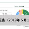 【松井証券の投信工房】運用実績報告(2019年5月18日現在)【週末にやや回復】
