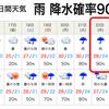 富山市7月22日(水)の天気予報!─ その2 ─