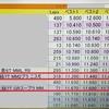 ナローのボディはR33 GT-R NISMOに決定! ~走行フィーリングがバッチリ~