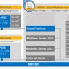 Azure関連のMCP資格(MCSA/MCSE)試験 ~2017年版~